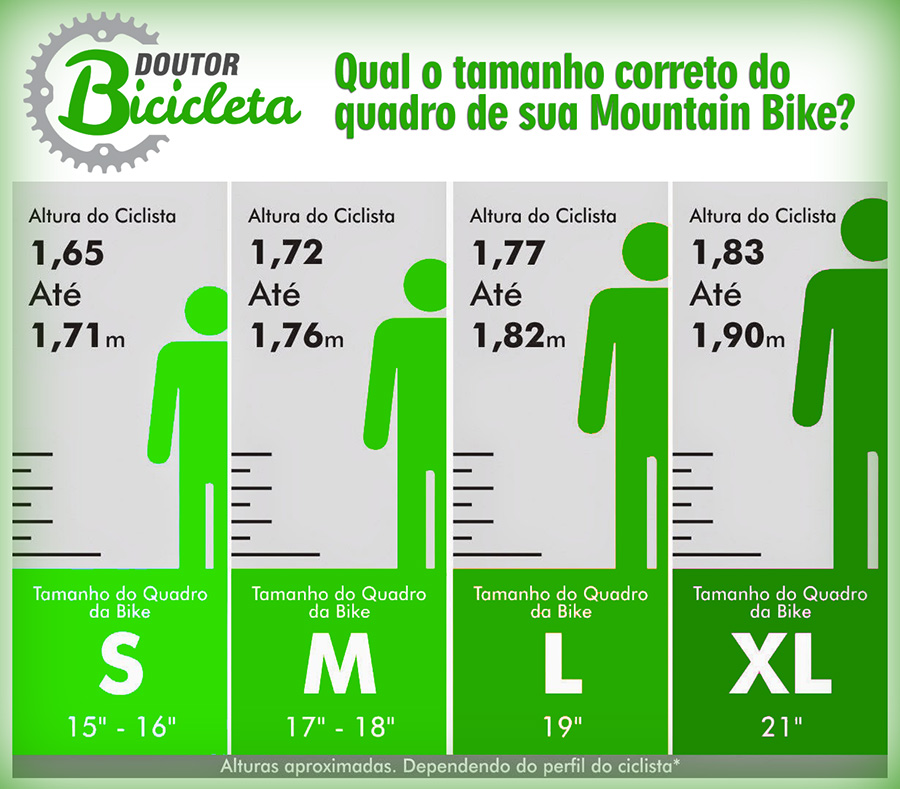 b020965b8 Indicativo altura do ciclista x tamanho de quadro MTB