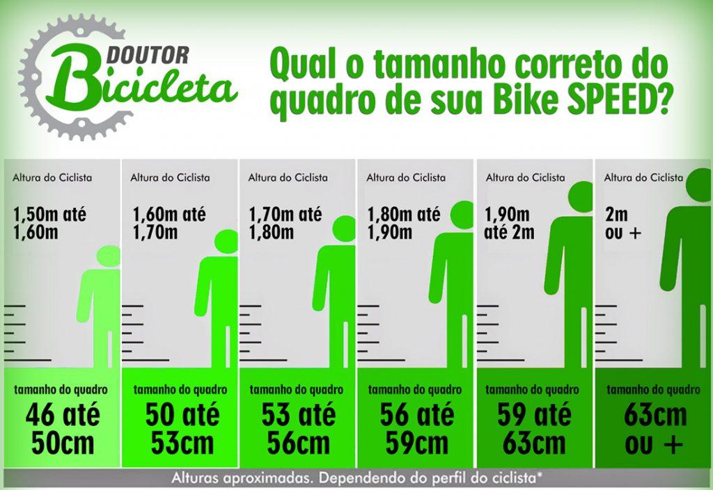 104a68629 Indicativo altura do ciclista x tamanho de quadro Speed